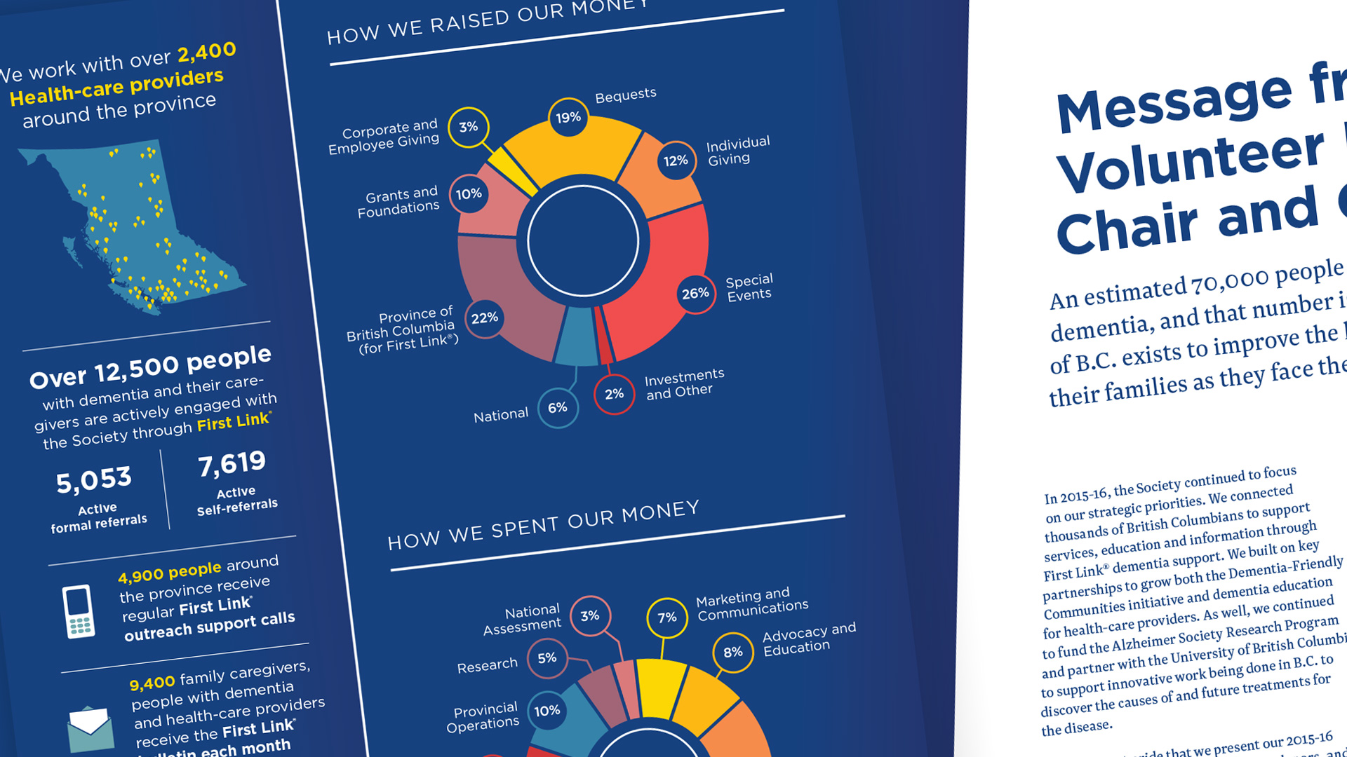 Alzheimers Society BC Annual Report 2016 infographics intro