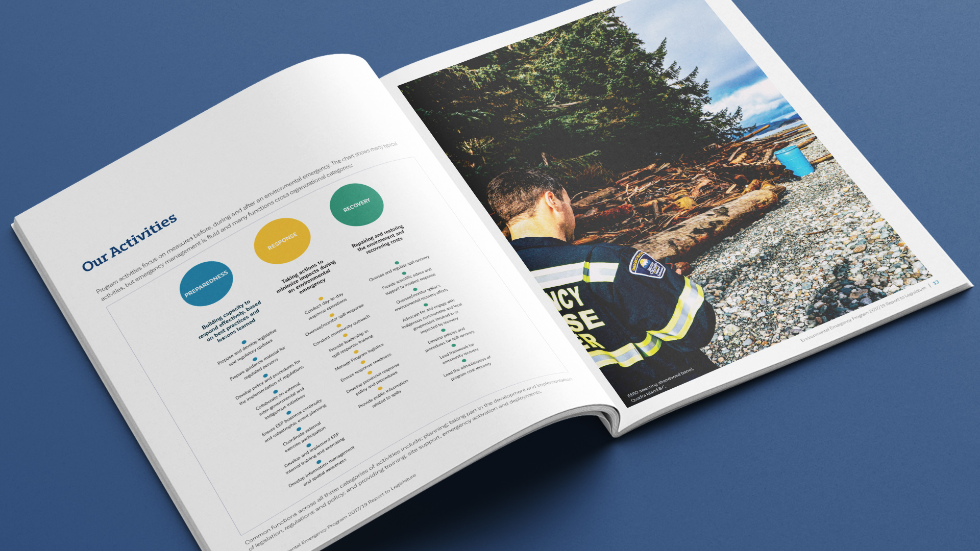BC Ministry of the Environment - Environmental Emergency Program Report